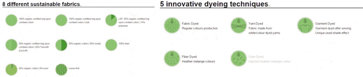 sustainable-and-innovstibve-dye-Techniques